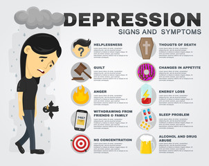 Five Easy Ways to manage depression